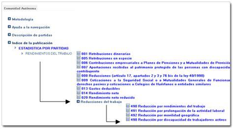 declarantes renta declarantes renta 2016 colombia newhairstylesformen2014 com