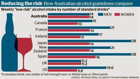 How Many C Sections Can You Safely by How Much You Can Safely Drink Depends On What Country