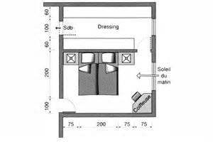 plan chambre o 249 mettre le lit dans la chambre c 244 t 233