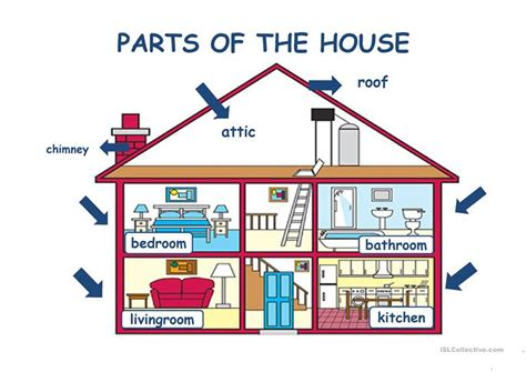 Rooms Of The House by House Rooms And Furniture Worksheet Free Esl