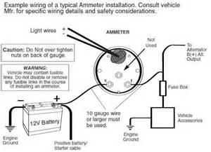 electric gaugesr