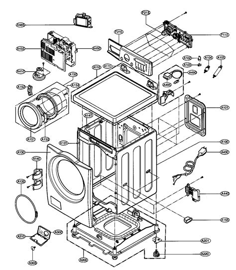 Mesin Cuci 2 Tabung Merk Electrolux lg tromm 2 in one washer electric dryer combo washer runs but when i run the dryer the