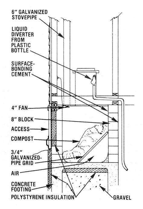 out house design composting toilet tiny house pinterest