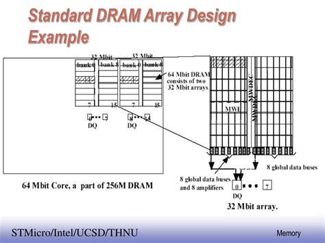layout capacitor array ppt dram dynamic ram powerpoint presentation id 210382