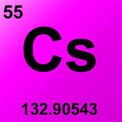 Cesium Periodic Table by Freeteacher Chemistry Periodic Table Elements