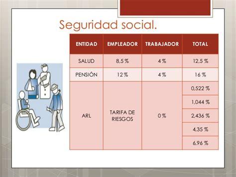 porcentaje de aportes a la seguridad social en colombia ao 2016 prestaciones sociales y aportes parafiscales