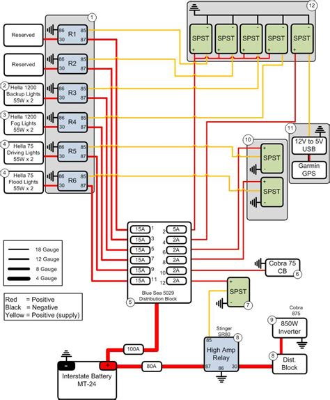 2005 nissan frontier trailer wiring diagram wiring diagram