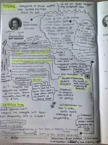 Ozymandias Poem Essay by Ozymandias Poem Essay Essays On Ozymandias Ozymandias Poem Essay Ozymandias Poem Essay