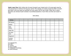 class lesson plan template lesson plan template lesson plan templates lesson plans