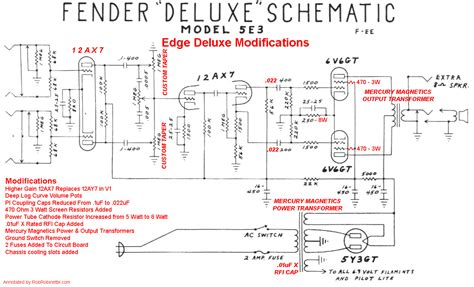 eric johnson strat wiring diagram wiring diagram