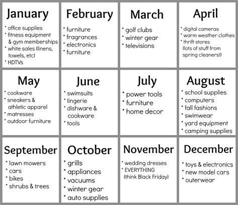 Deal Calendar Free Printable Best Deals By Month Calendar Lemonade