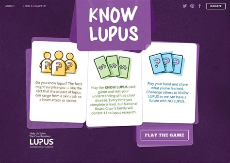 Sle Credit Card For Testing Lupus Awareness Lupus Test Your Knowledge Today By Despitelupus