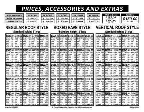 Metal Carport Price Sheet Carolina Carports Certified Carports Garages