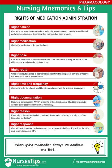 safe medication administration for nurses image gallery medication administration