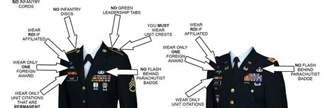 army dress blue uniform guide measurements army asu army service uniform poster pictures to pin on pinterest