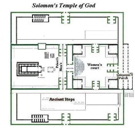diagram of the temple of solomon the temple mount in jerusalem herod temple diagram