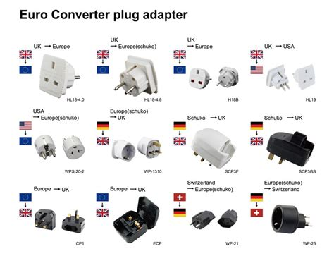 converter english to indonesian the converter plug converts the schuko euro plug to the uk