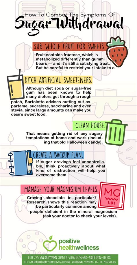 Signs Of Detoxing From Sugar by How To Combat The Symptoms Of Sugar Withdrawal Infographic