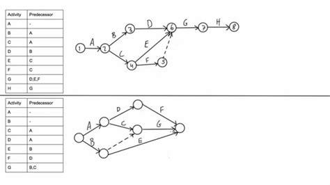 draw a math diagram repair wiring scheme