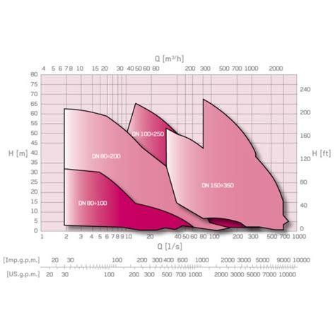 induktor kft induktor danubius kft tata 28 images palackmos 243 k 233 s palacksteriliz 225 l 243 k