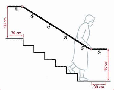 treppen handlauf vorschriften handlauf treppe h 246 he hausidee