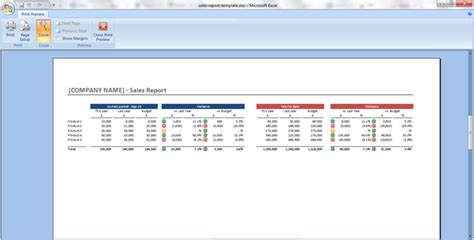 sales performance report template sales report template