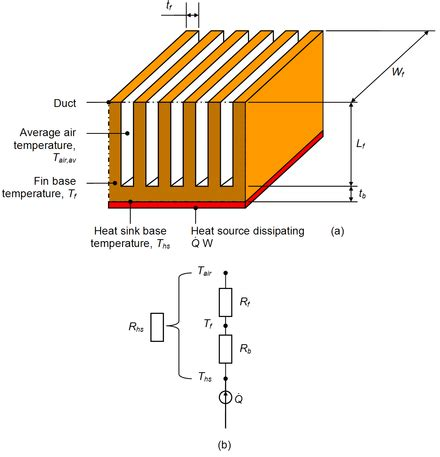 what does a thermal resistor do heat sink