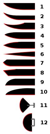 clip point vs drop point tanto vs drop point page 2 wethearmed