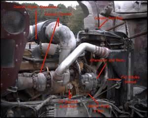 school engine pre trip inspection images