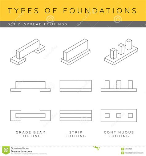 type of foundation types of foundations for homes dkhoi com