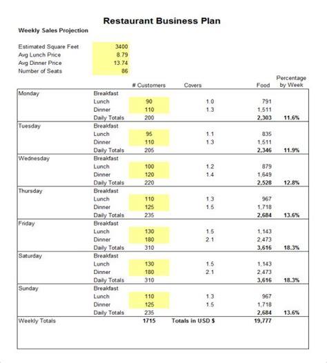restaurant budget template best 25 business plan format ideas on startup