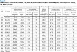 top 2014 earned income credit table wallpapers