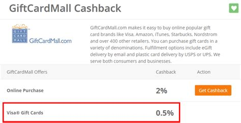 Visa Gift Card Max Amount - another portal is paying for visa gift cards you can now get 5 cashback frequent