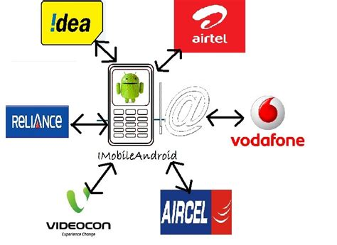 mobile number portability procedure prepaid postpaid number portability procedure in india
