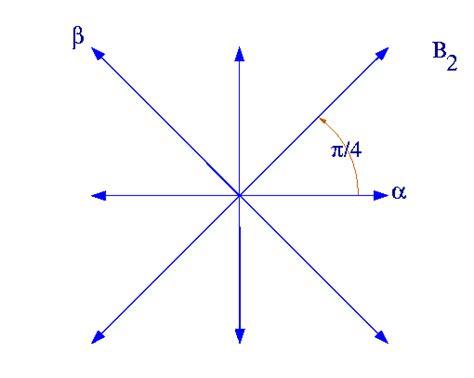 serre finite groups algebraic structures representation theory wikiversity