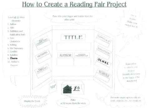 Reading projects reading and search on pinterest