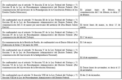 ley de archivos del distrito federal infodforgmx as 237 como los quedeterminen suspender labores las