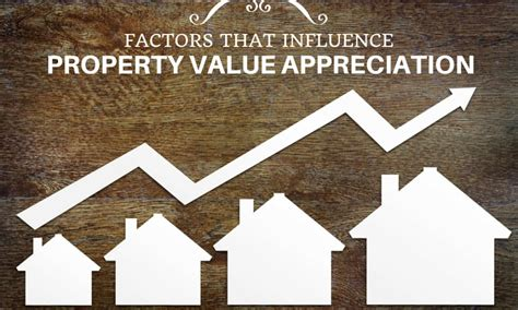 factors that influence property value appreciation get dmci
