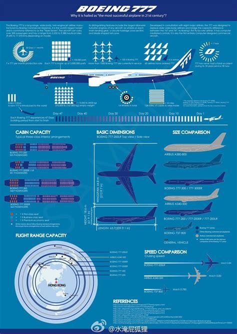 wiring diagram boeing 777 manual alexiustoday