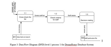 tutorial membuat dfd level 0 context diagram dfd level 0 images how to guide and refrence
