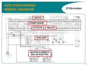 electrolux range wiring diagram hoshizaki machine