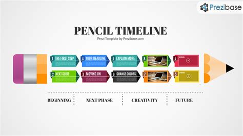 Pencil Timeline School Deadline Or Thesis Prezi Template Creative Project Presentations
