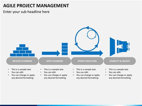 project management ppt template agile project management powerpoint template sketchbubble