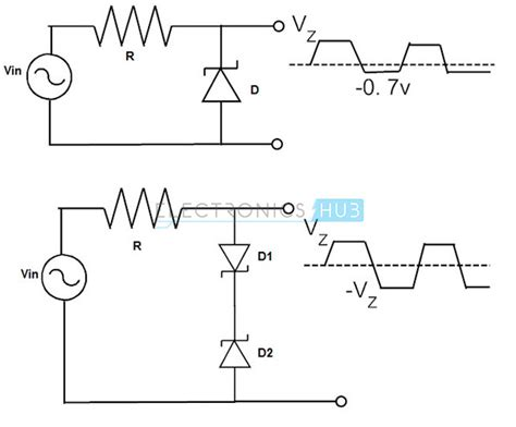 rectifier circuit zener diode zener diode as voltage regulator and its v i characteristics