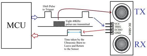 hc sr04 ultrasonic distance sensor code interfacing hc sr04 ultrasonic sensor with pic microcontroller
