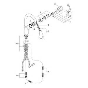 Grohe Kitchen Faucet Parts Diagram Jet Boat Plumbing Diagram Jet Free Engine Image For User Manual