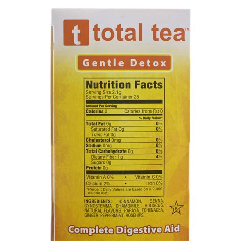 Total Tea Gentle Detox Reviews by Tiny Drops Of Honey This S Sweet Total Tea