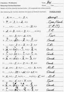 Types Of Chemical Reactions Worksheet Answer Key by Printables Types Of Chemical Reactions Worksheet Answers