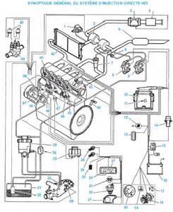Peugeot 307 Engine Layout Schema Moteur Peugeot 206