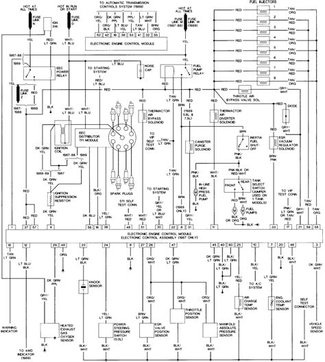 wireing schematics for 5 0l from 88 f150 the ranger